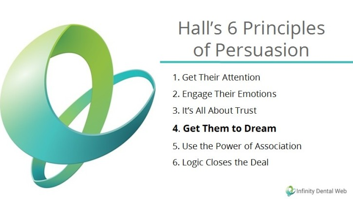 """Image showing """"Hall's 6 Principles of Persuasion"""" 1. Get their attention, 2. Engage their emotions, 3. It's all about trust, 4. Get them to dream, 5. Use the power of association, 6. Logic closes the deal."""